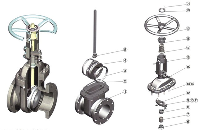 进口不锈钢闸阀产品详情图片