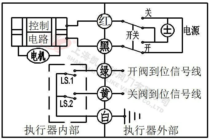 1、红线接通正极,黑线接通负极,阀门全关并保持。 2、黑线接通正极,红线接通负极,阀门全开并保持。 3、绿线和白线接阀门全开信号线。 4、黄线和白线接阀门全关信号线。 *电压选配:DC5V/DC12V/DC24V *不得超过电压工作 *反馈带载能力:1、最大电压DC36V,AC220V;2、最大电流为0.